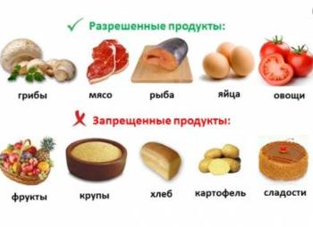 запрещенные продукты при рефлюксе картинка
