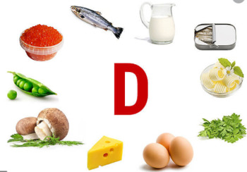 The importance of vitamin D in the diet картинка